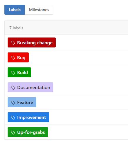 My GitHub Labels