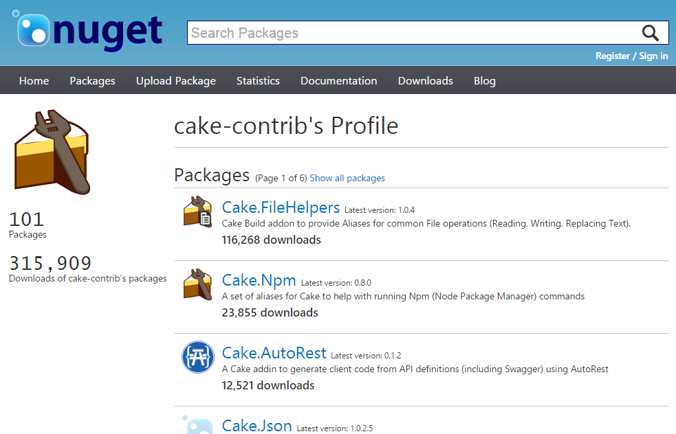 cake-contrib package downloads
