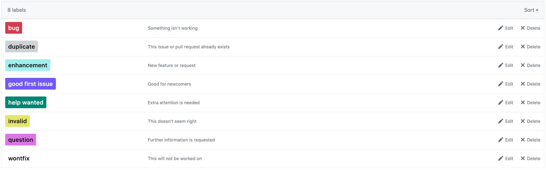 GitHub Default Labels