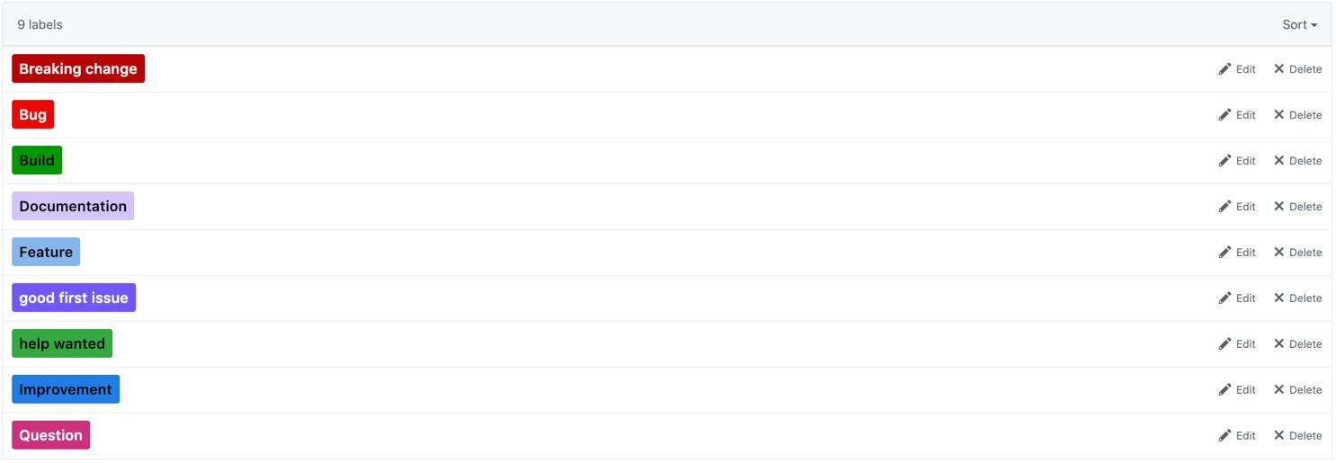 GitReleaseManager Labels